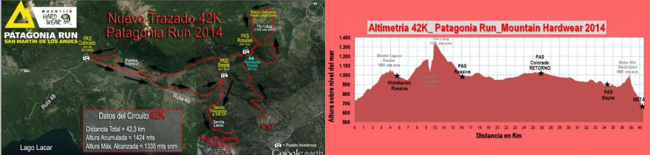 Recorrido Patagonia Run 42K